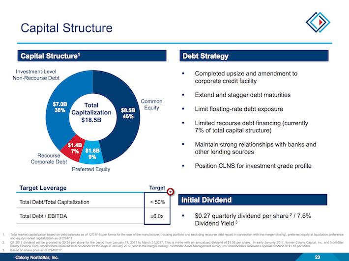 CLNS Capital Structure
