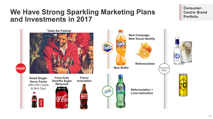 KO We Have Strong Sparkling Marketing Plans and Investments in 2017