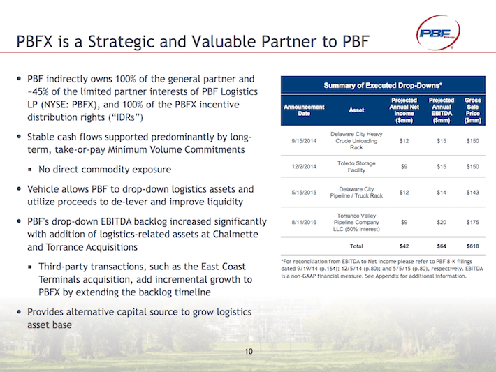 PBF PBFX Is a Strategic and Valuable Partner to PBF