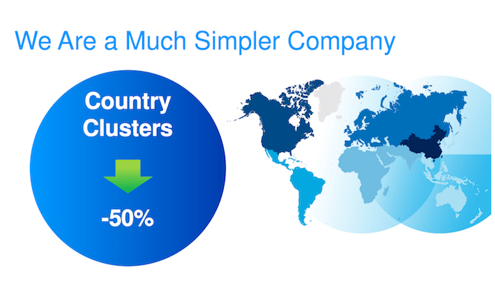 PG We Are A Much Simpler Company Country Clusters