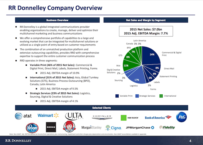 RR Donnelley Company Overview