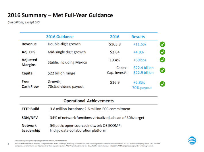 T 2016 Summary - Met Full-Year Guidance