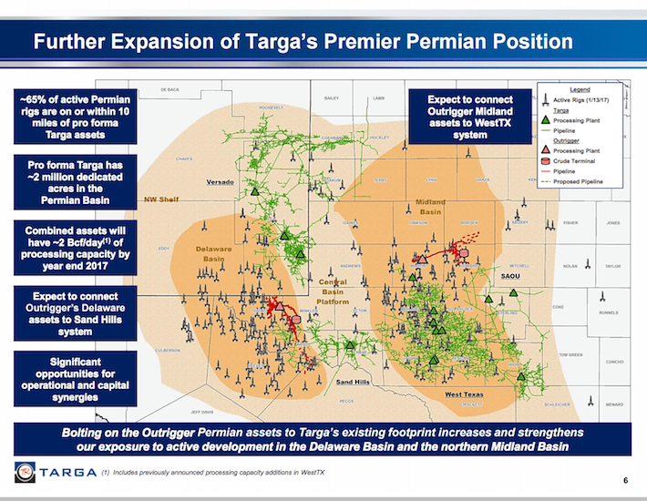 TRGP Further Expansion of Targa's Premier Permian Position