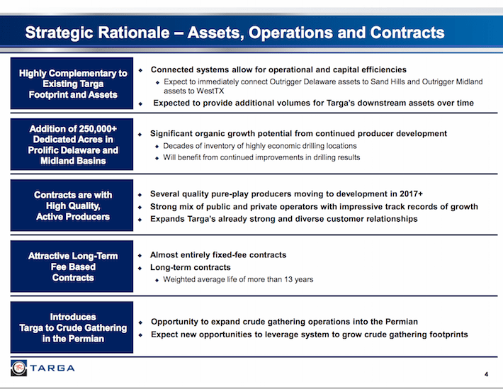TRGP Strategic Rationale - Assets, Operations, and Contracts