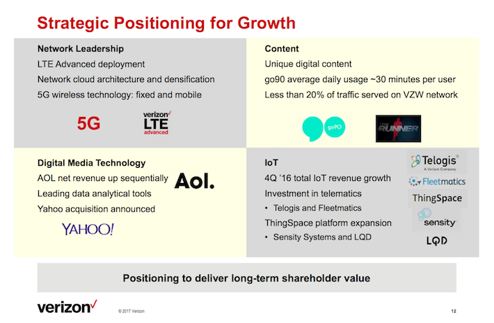 VZ Strategic Positioning For Growth