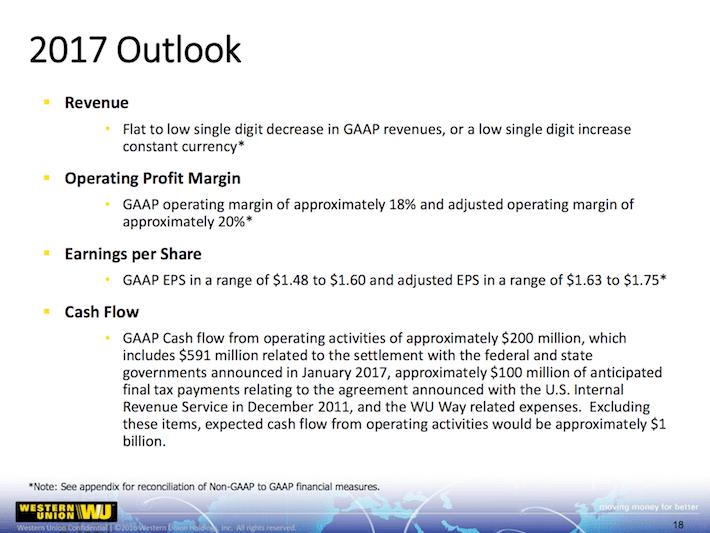WU 2017 Outlook