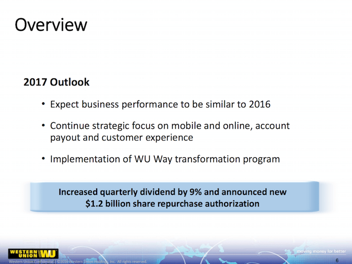 WU Overview
