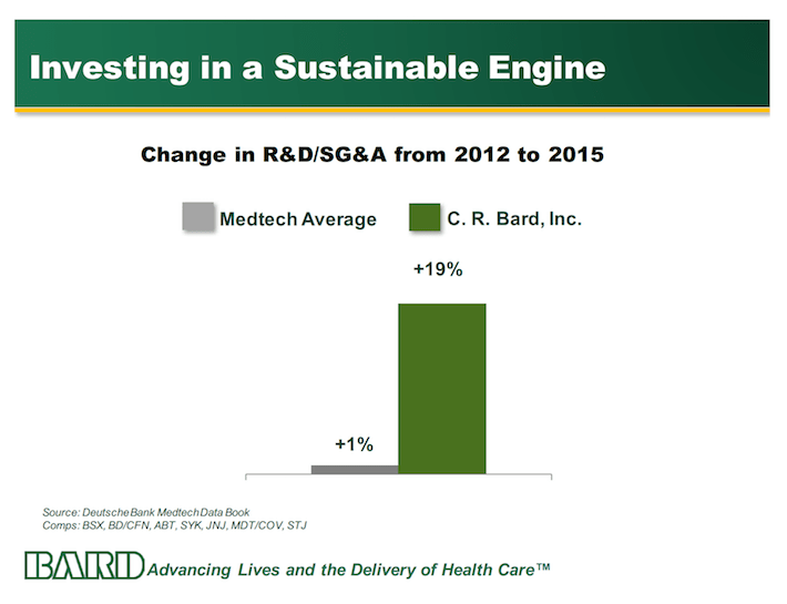 BCR Investing in a Sustainable Engine