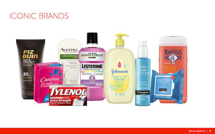 JNJ Iconic Brands