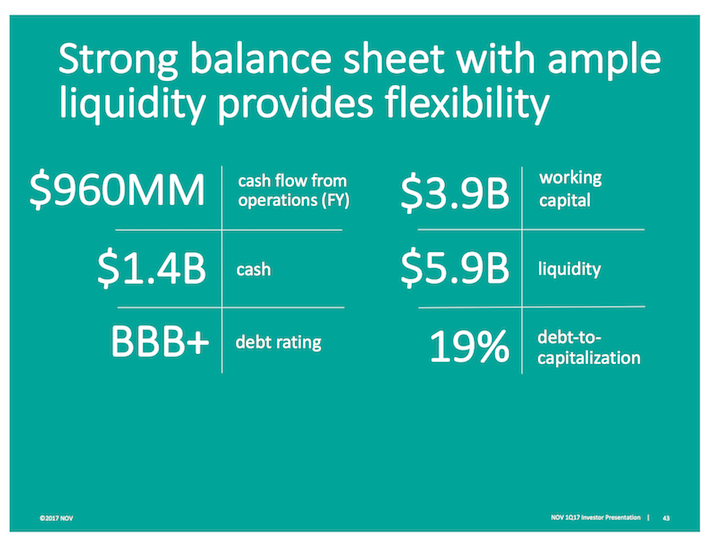 NOV Strong Balance Sheet With Ample Liquidity Provides Flexibility