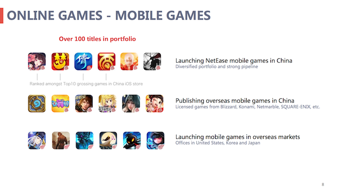 NTES Online Games - Mobile Games