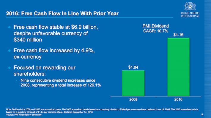 PM 2016 Free Cash Flow in Line With Prior Year