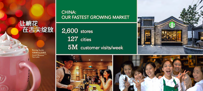SBUX China - Our Fastest Growing Market