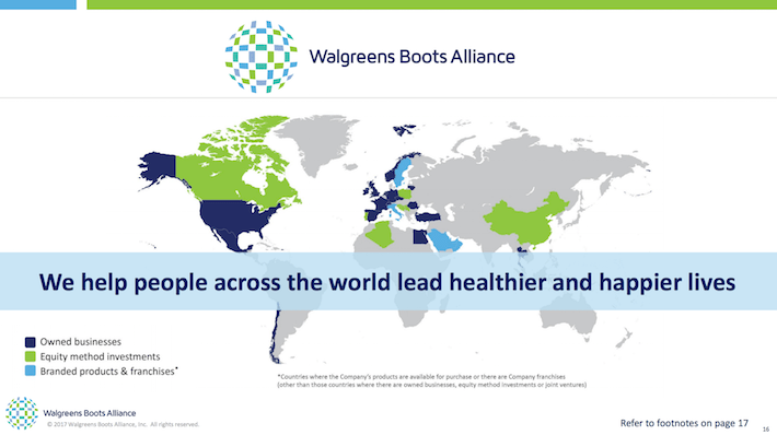 WBA We Help People Across The World Lead Healthier and Happier Lives