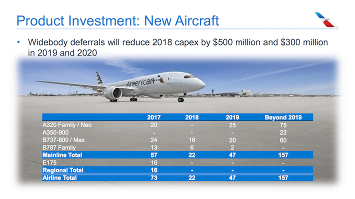 American Airlines AAL Product Investment - New Aircraft