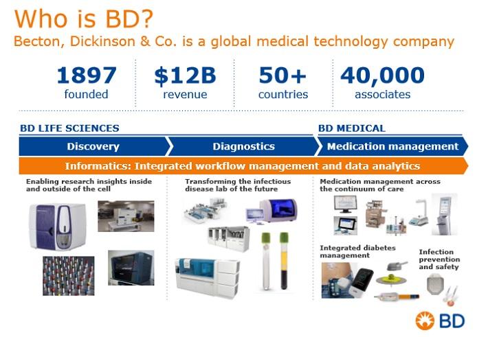 BDX Overview