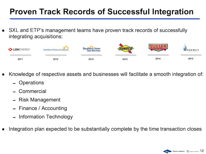 ETP Proven Track Records of Successful Integration