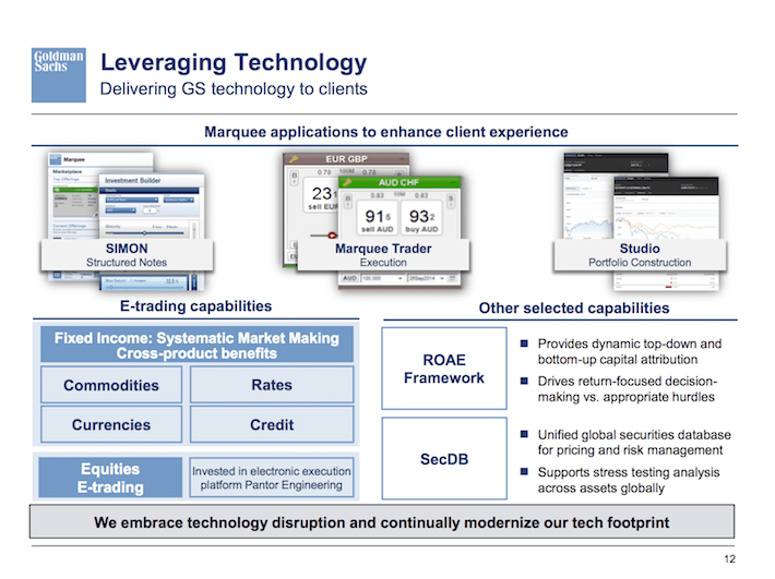GS Goldman Sachs Leveraging Technology