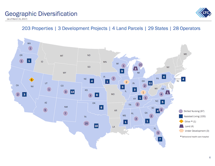 LTC Properties Geographic Diversification