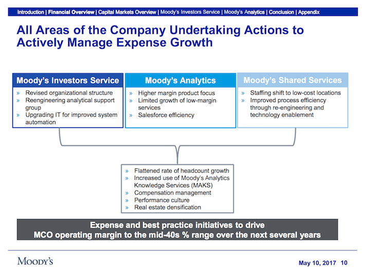 MCO Moody's Corporation All Areas of the Company Undertaking Actions to Actively Manage Expense Growth