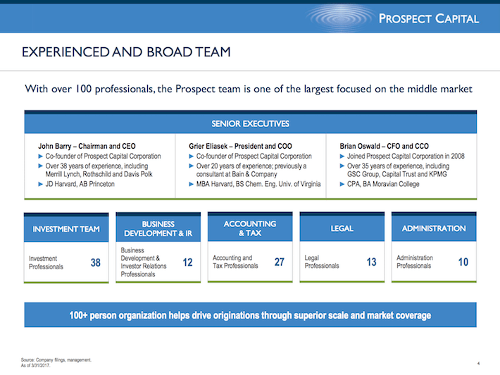 PSEC Prospect Capital Experience and Broad Team