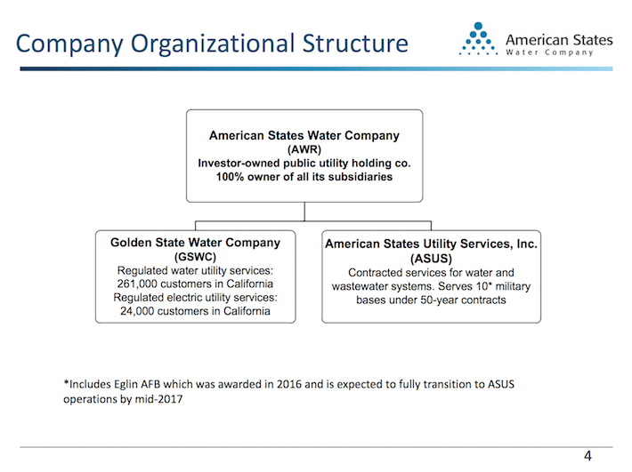 AWR American States WAter Company Organizational Structure