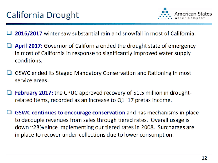 AWR American States Water California Drought