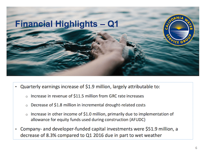 CWT California Water Services Group Financial Highlights Q1