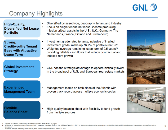 GNL Global Net Lease Company Highlights