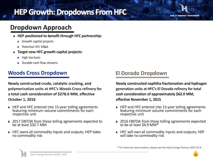 HEP Holly Energy Partners HEP Growth - Dropdowns from HFC