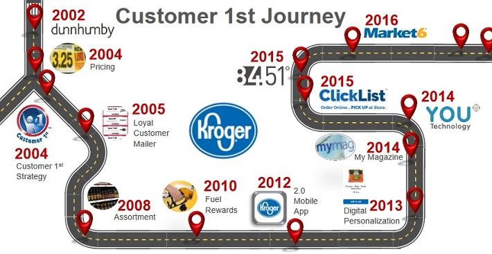 KR Customer
