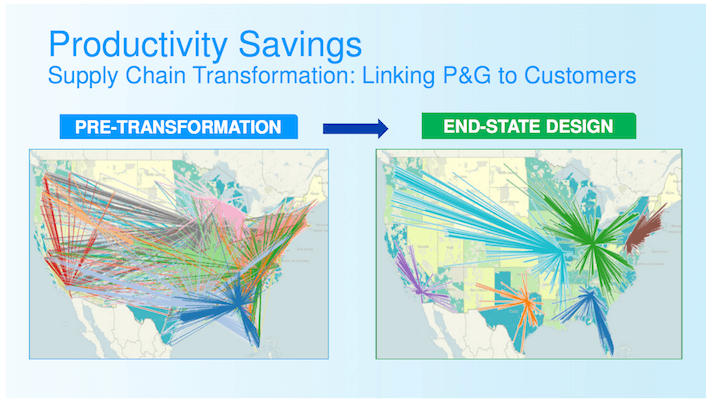 PG Procter & Gamble Productivity Savings