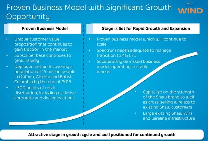 SJR Growth