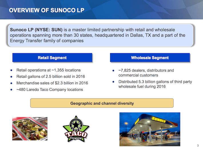 SUN Sunoco LP Overview of Sunoco LP