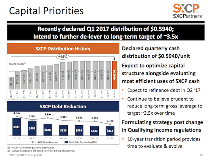 SXCP SunCoke Energy Partners Capital Priorities