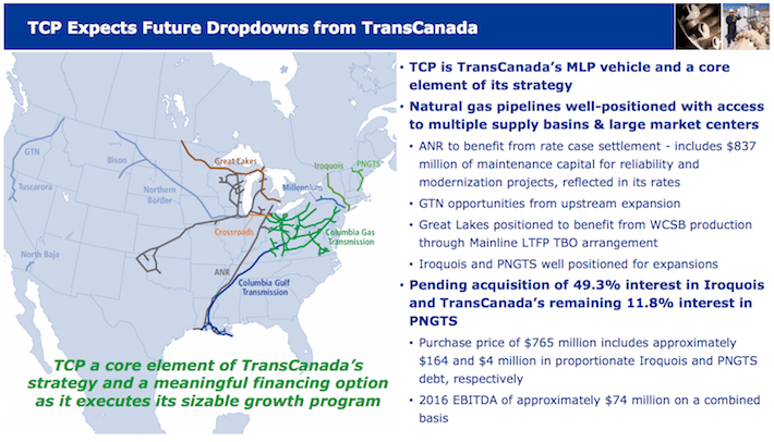 TCP TC Pipelines TCP Expects Future Dropdowns From TransCanada