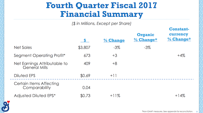 GIS General Mills Fourth Quarter Fiscal 2017 Financial Summary