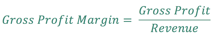 Gross Profit Margin Calculation