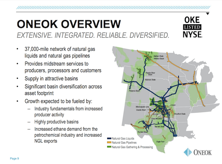 OKE ONEOK Overview