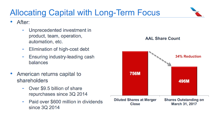 AAL Allocating Capital With Long-Term Focus