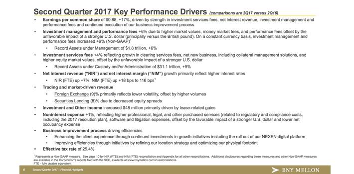 BNY Key Performance Drivers