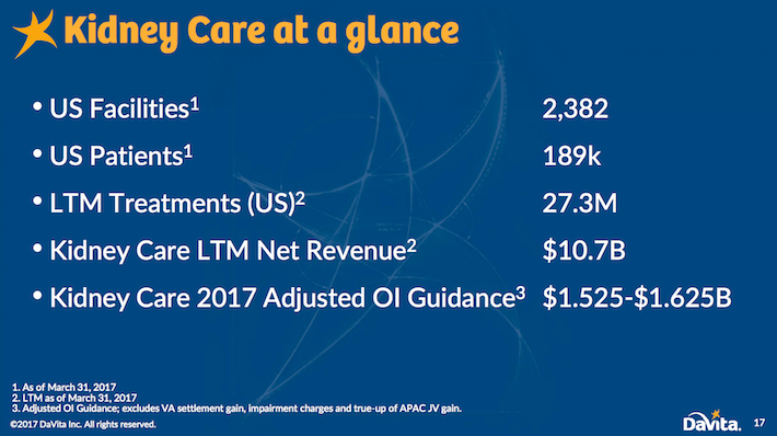 DVA DaVita Kidney Care At A Glance