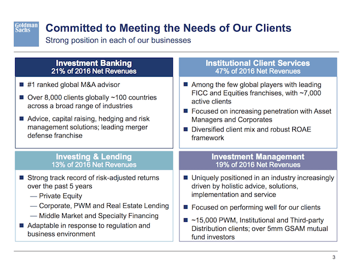 GS Goldman Sachs Committed To Meeting The Needs Of Our Clients Round Two