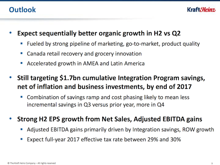 KHC Kraft Heinz Outlook
