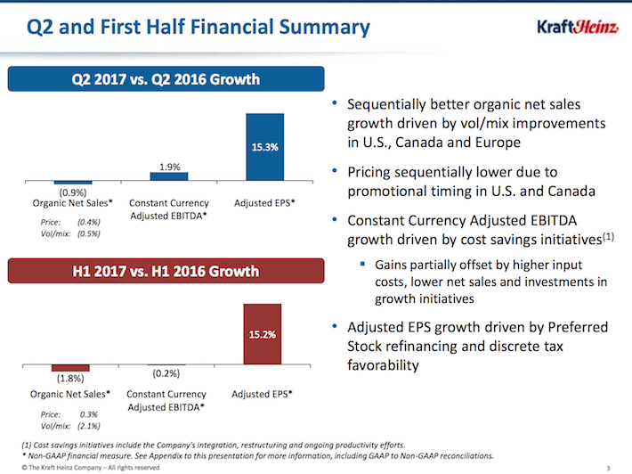 KHC Kraft Heinz Q2 And First Half Financial Summary