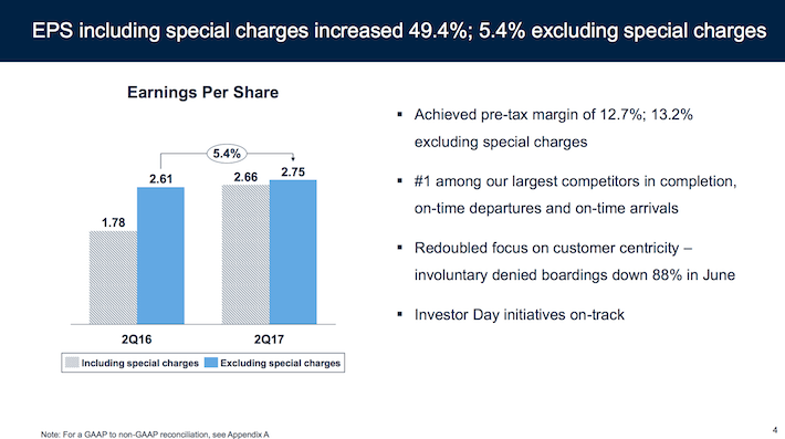 UAL United EPS Including Special Charges