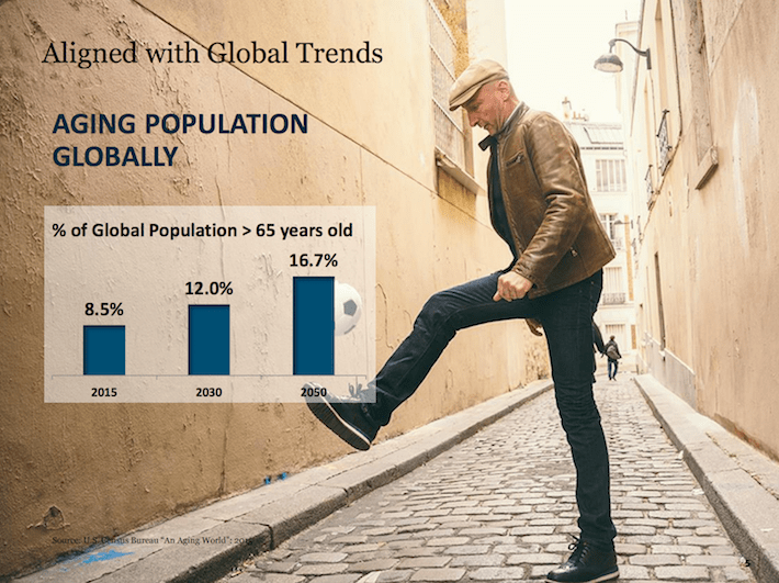 ABT Abbott Laboratories Aligned With Global Trends