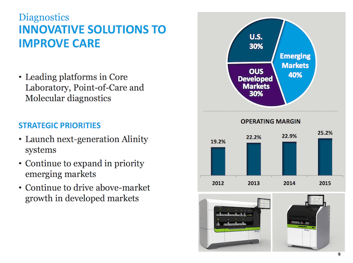 ABT Abbott Laboratories Innovative Solutions To Improve Care