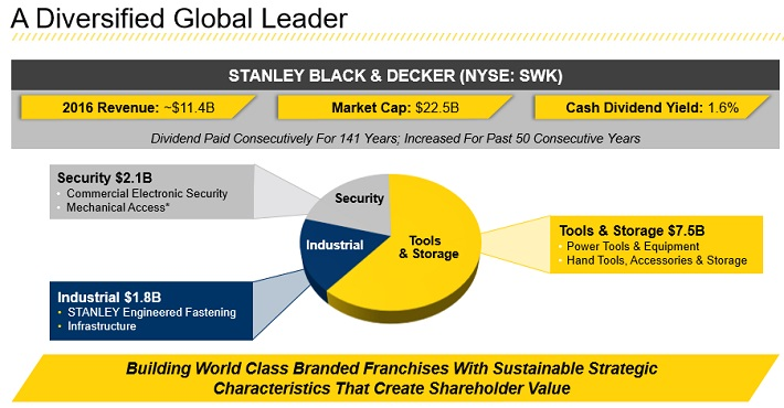 The Rich Get Richer: Dividend growth stock analysis: Stanley