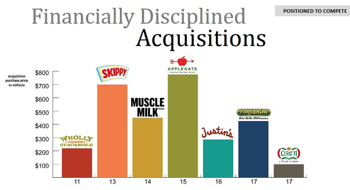 HRL Acquisitions
